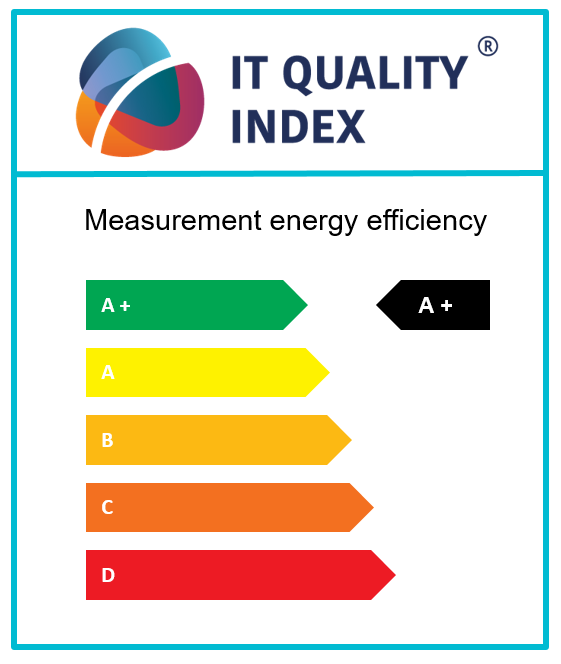 What energy class is your measurement method?