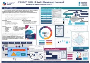 Free PDF poster explaining IT Quality Index